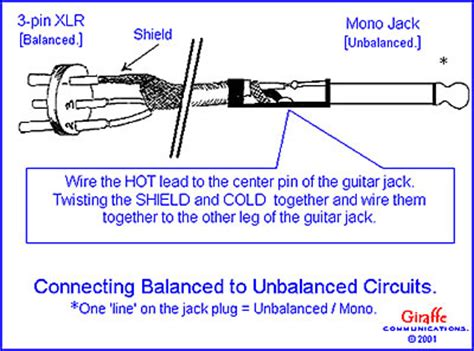microphone cable wiring diagram agnitum me