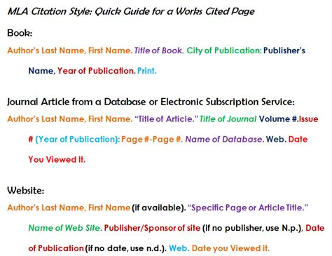 book reference mla generator the mla bibliography writefiction581 web fc2