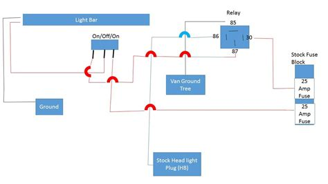 light bar wiring diagram high beam wiring diagram