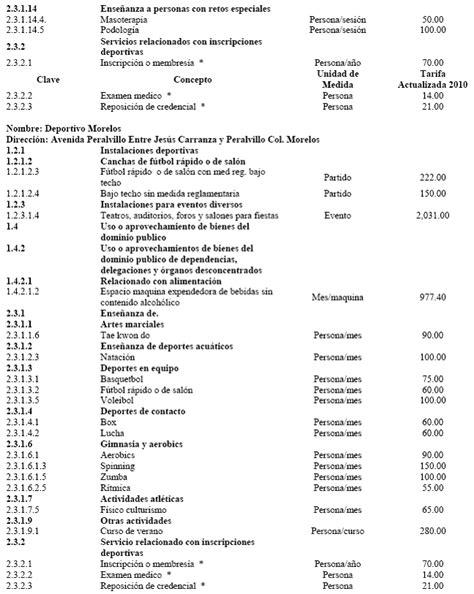 ley de archivos del distrito federal infodforgmx ley de ingresos del distrito federal para el ejercicio