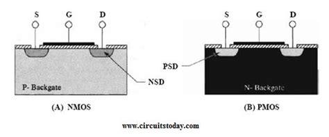 wikipedia mos layout mos transistors operation electronic circuits and