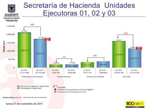 liquidacion de impuestos bogota secretaria de hacienda de bogota liquidacion impuesto
