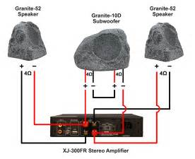 Backyard Speaker System Rock On Granite 10d Subwoofer Earthquakesound Eu