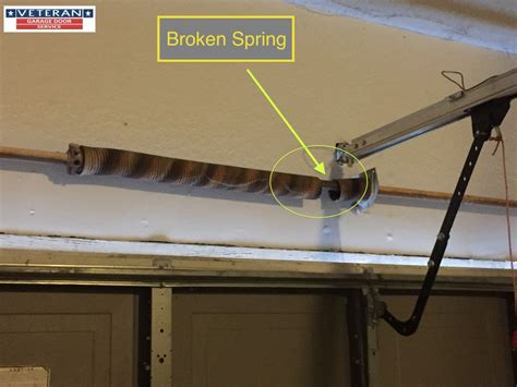 My Garage Door Spring Broke What Should I Do Garage Door Broken