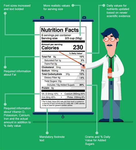 fda nutrition facts label template fda nutrition facts label compliance nicelabel