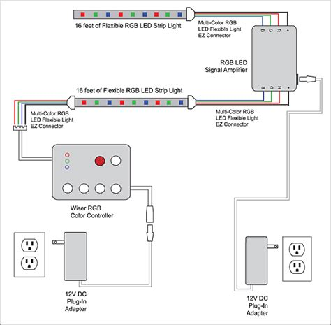 88light rgb led signal lifier wiring diagrams