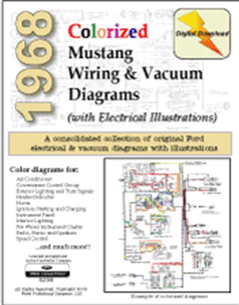 car service manuals pdf 1972 ford mustang interior lighting 1968 mustang service manual wiring diagrams parts catalogs