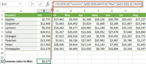 Is There A Way To Lookup A Cell Phone Number Vlookup Formula Exles Nested Vlookup With Criteria 2 Way Lookup