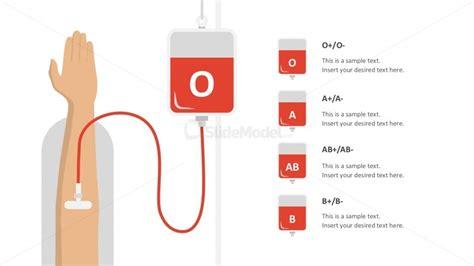 Blood Transfusion Powerpoint Vectorsa Slidemodel Blood Donation Ppt Template Free