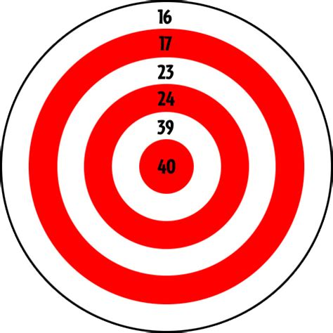 printable f class targets common worksheets 187 target practice printable preschool