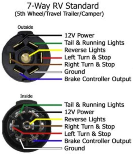 7 way trailer wiring troubleshooting get free image