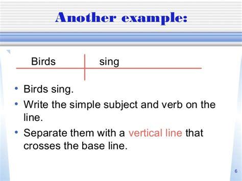 basic sentence pattern diagram diagramming sentences