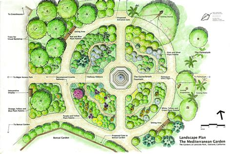 Planning A Garden Layout Free Garden Interesting Beautiful Garden Plan Garden Design Ideas Photos For Small Gardens