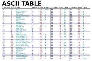 file ascii table wide svg simple the