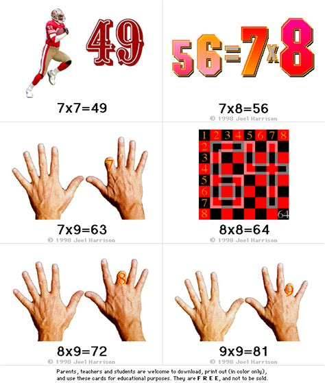 how to make multiplication flash cards pin multiplication flash cards on