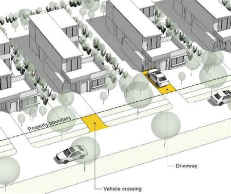 design vehicle definition city of gold coast driveways and vehicular crossings