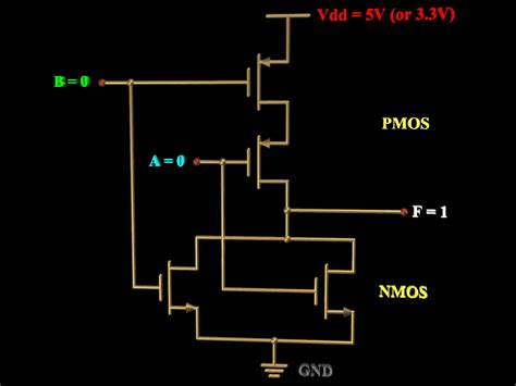 toffoli gate transistor implementation toffoli gate transistor implementation 28 images toffoli gate transistor implementation 28
