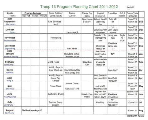 boy scout calendar template annual plan troop 13 ipswich massachusetts