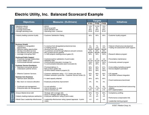 business balanced scorecard template sle scorecard pictures to pin on pinsdaddy