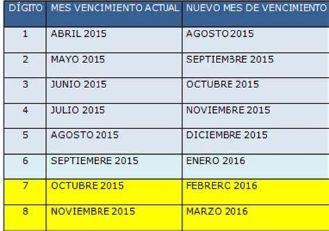 Calendario Revision Tecnica Ministro De Transportes Inaugura Nueva Planta De Revisi 243 N