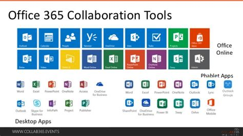 collab365 transforming your staff to use office 365