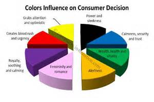 color of wealth how colors influence consumer decision