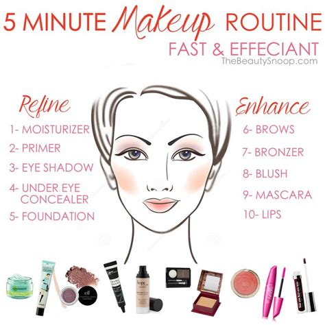7 Steps For A Faster Makeup Routine by Want To Ease Your Anxiety Put Some Makeup On