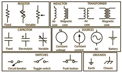 basic electrical schematic reading basic free engine