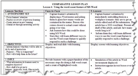 sle lesson plan formats diet list 2016