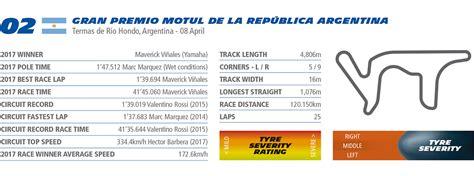 racetrack layout adalah yamaha baik factory maupun satelit yakin termas de rio