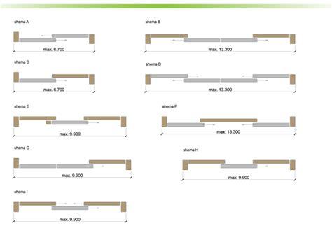 Sliding Glass Door Types pavasars referral types of sliding doors