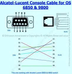 omniswitch 6800 48 no boot alcatel unleashed