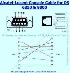 serial rj45 wiring diagram twitcane