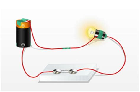 model of electricity to explain how the circuit works electricity and circuits cbse science class 6 chapter wise