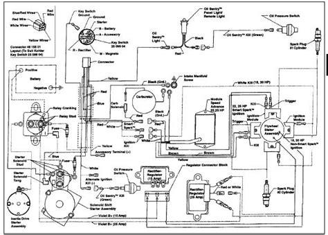 kohler command pro 25 wiring diagram wiring diagram schemes