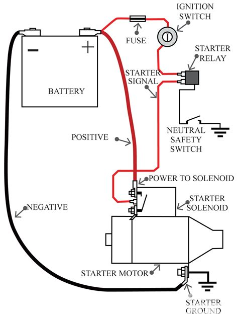 basic electrical theory rod network