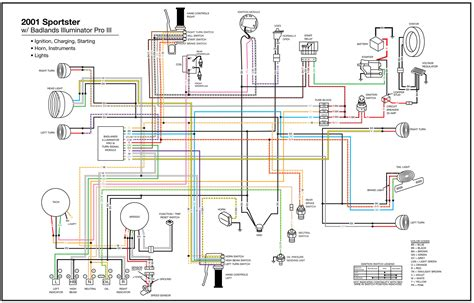 1998 sportster wiring diagram wiring diagram with