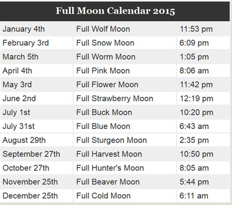 Kalender 2016 Namen February 2017 When Is The Moon Names And Dates 2017