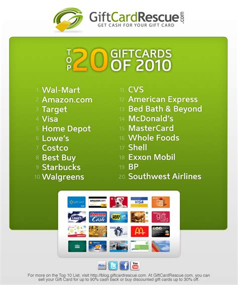 Rescue Gift Card - giftcardrescue com releases list of top 20 most wanted gift cards in 2010
