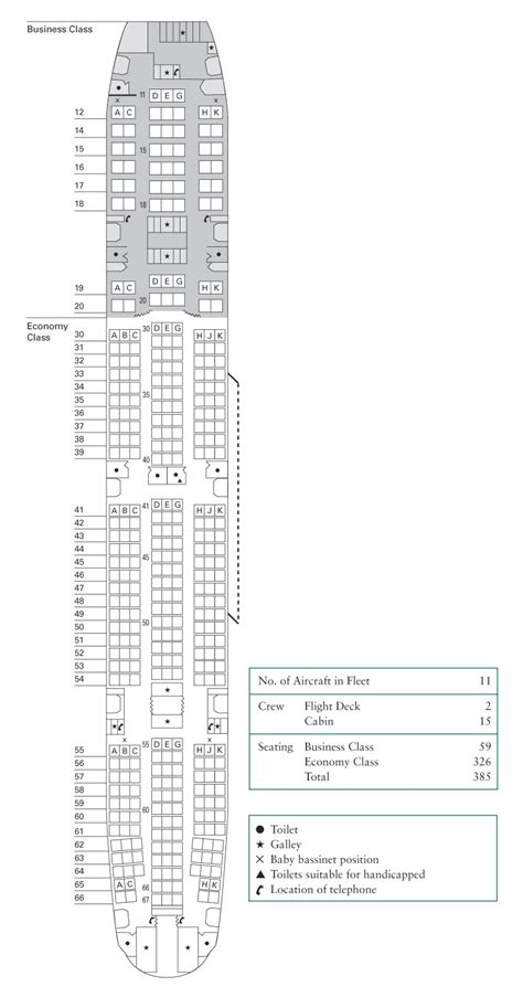 boeing 777 floor plan cx700 bkk hkg on airline of the year 2006 print topic