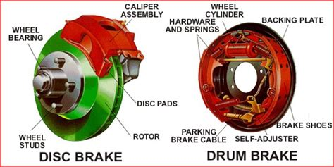Drum Brake System Pdf Disc Brakes Drum Brakes Abs Brakes South Ct 06074