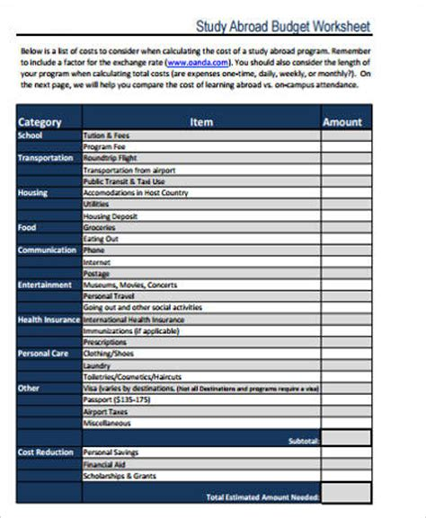 10 Sle Budget Worksheets In Pdf Sle Templates Study Abroad Budget Template