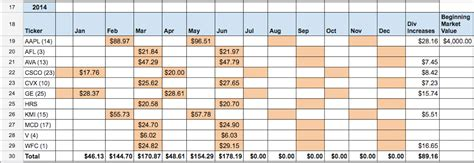 Dividend Calendar Automated Dividend Calendar Two Investing