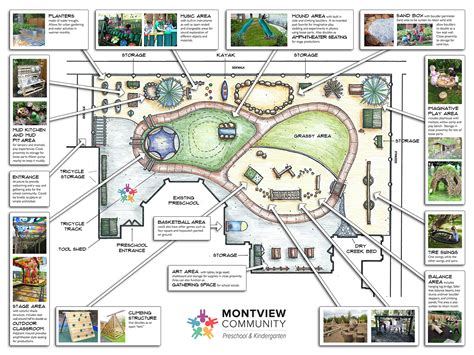 Floor Plan Samples by Playground Design Concept Montview Preschool Amp Kindergarten