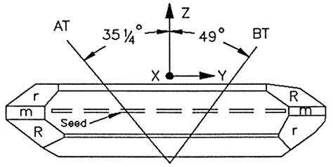 quartz diagram technology