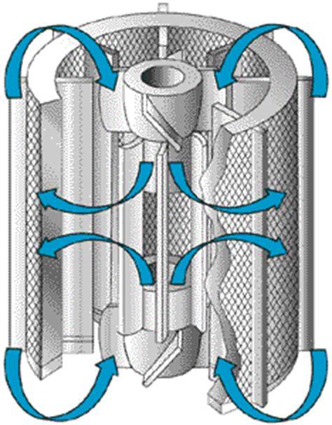 reactor pattern in c robinson mahoney stationary catalyst basket reactor