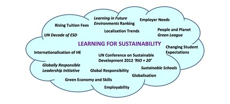 themes of education for sustainable development part 2 pathfinder quality and education themes guide