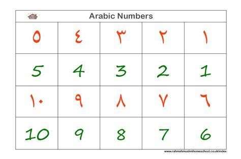 arabic numbers free ebook my arabic numbers workbook pt 1 arabic numbers