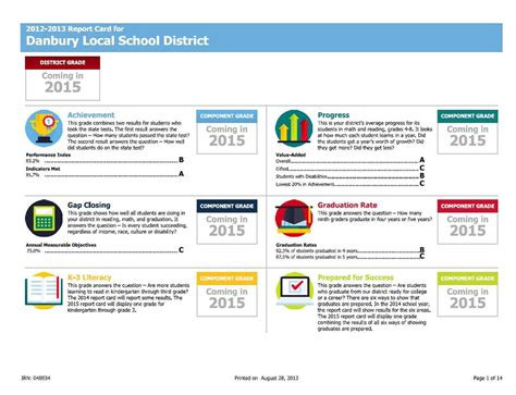 Danbury School Calendar Faculty Web Site Danbury Middle School Report Card Rcus