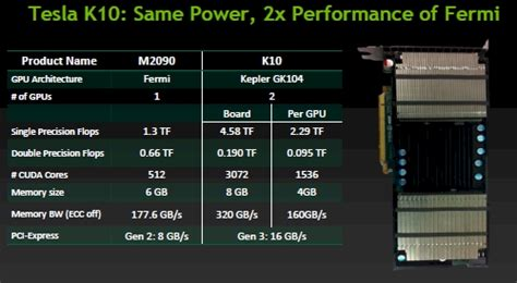nvidia s kepler pushes parallelism up to eleven the register